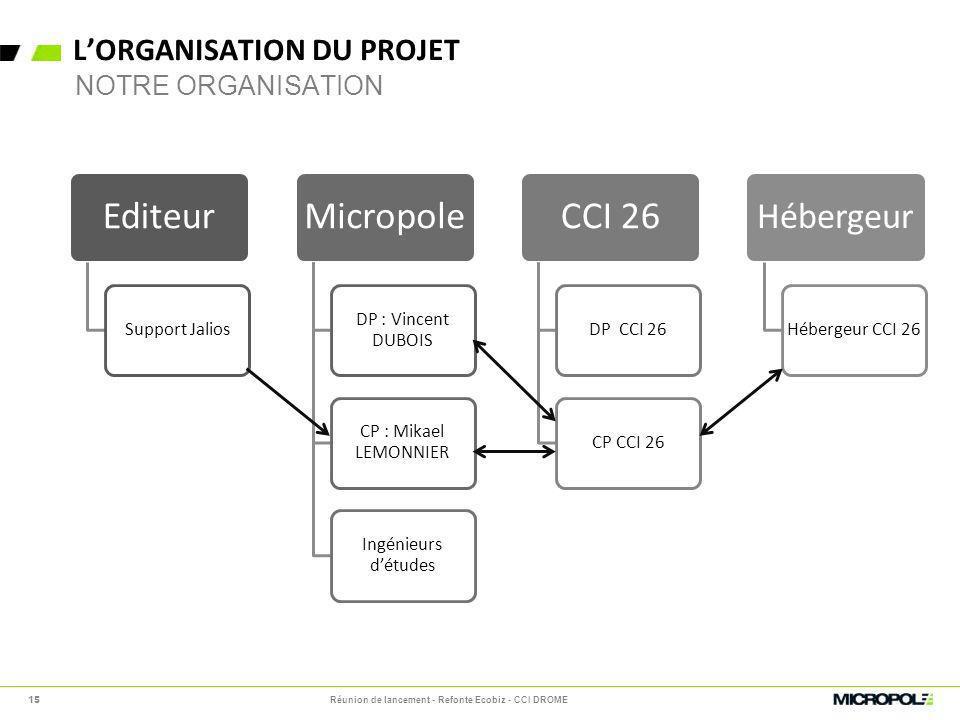 LORGANISATION DU PROJET NOTRE ORGANISATION Réunion de lancement - Refonte Ecobiz - CCI DROME15 Editeur Support Jalios Micropole DP : Vincent DUBOIS CP