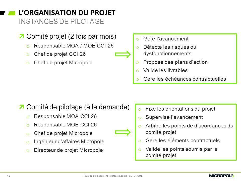 LORGANISATION DU PROJET INSTANCES DE PILOTAGE Réunion de lancement - Refonte Ecobiz - CCI DROME16 Comité projet (2 fois par mois) o Responsable MOA /
