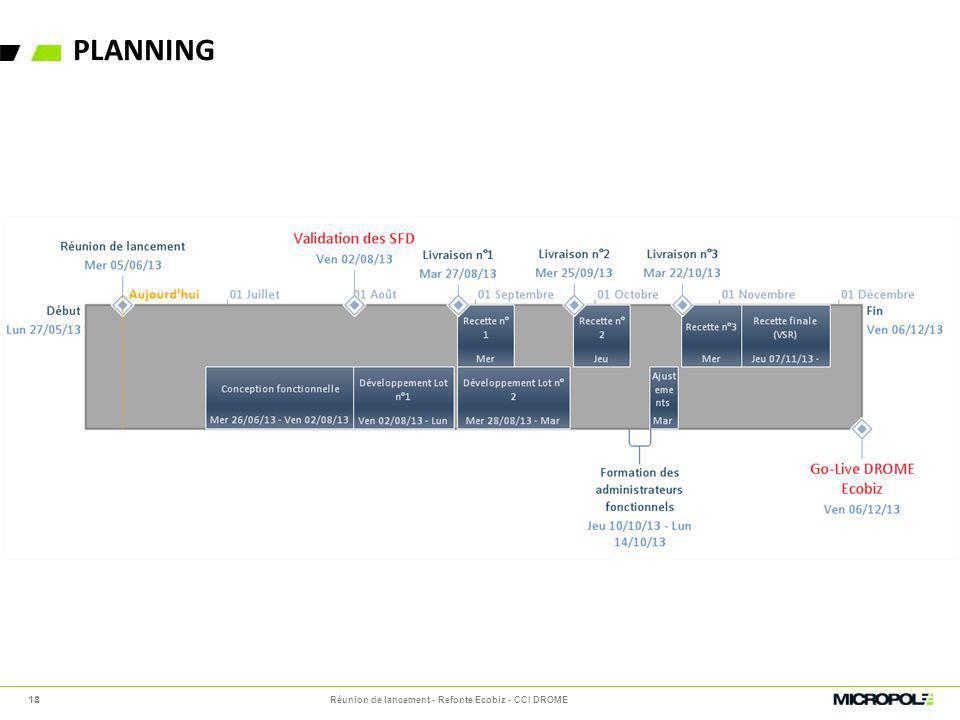 PLANNING Réunion de lancement - Refonte Ecobiz - CCI DROME 18