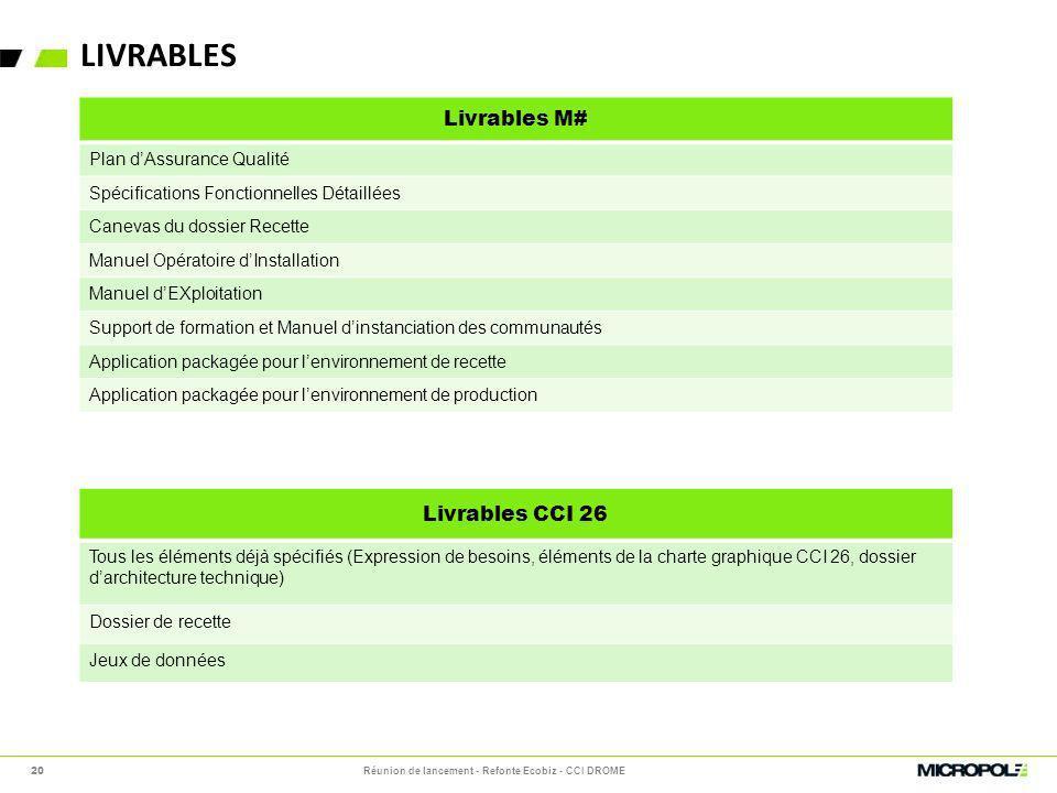 LIVRABLES Réunion de lancement - Refonte Ecobiz - CCI DROME 20 Livrables M# Plan dAssurance Qualité Spécifications Fonctionnelles Détaillées Canevas d