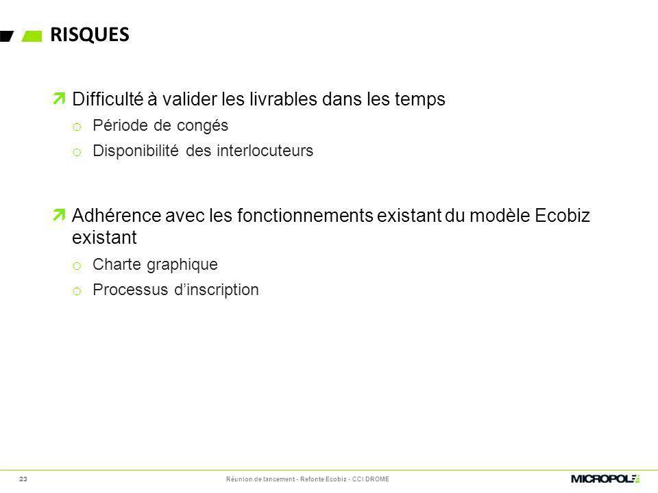 RISQUES Réunion de lancement - Refonte Ecobiz - CCI DROME23 Difficulté à valider les livrables dans les temps o Période de congés o Disponibilité des