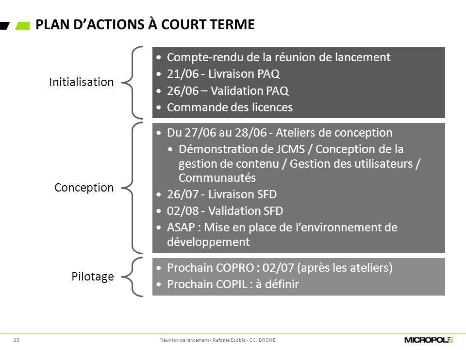 PLAN DACTIONS À COURT TERME Réunion de lancement - Refonte Ecobiz - CCI DROME25 Initialisation Compte-rendu de la réunion de lancement 21/06 - Livrais