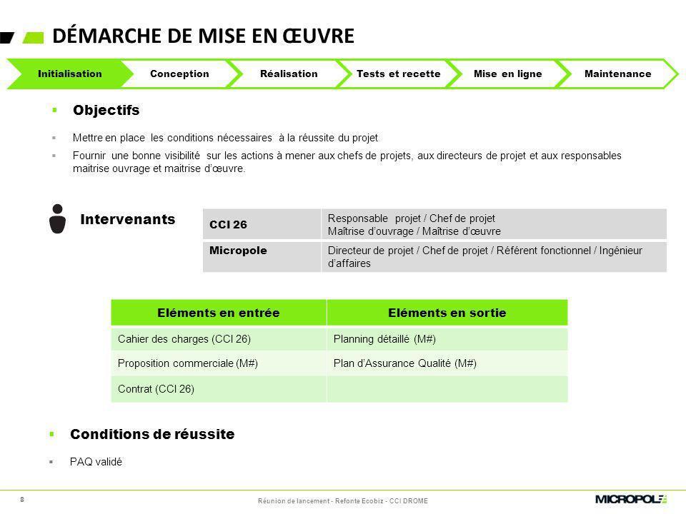 DÉMARCHE DE MISE EN ŒUVRE Réunion de lancement - Refonte Ecobiz - CCI DROME Objectifs Mettre en place les conditions nécessaires à la réussite du proj