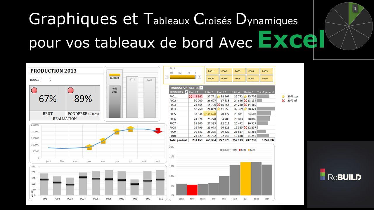 Pour concevoir son tableau de bord Des outils simples dans Excel Tableau Tableau croisé dynamique Graphique Format conditionnel Segment Chronologie Image liée