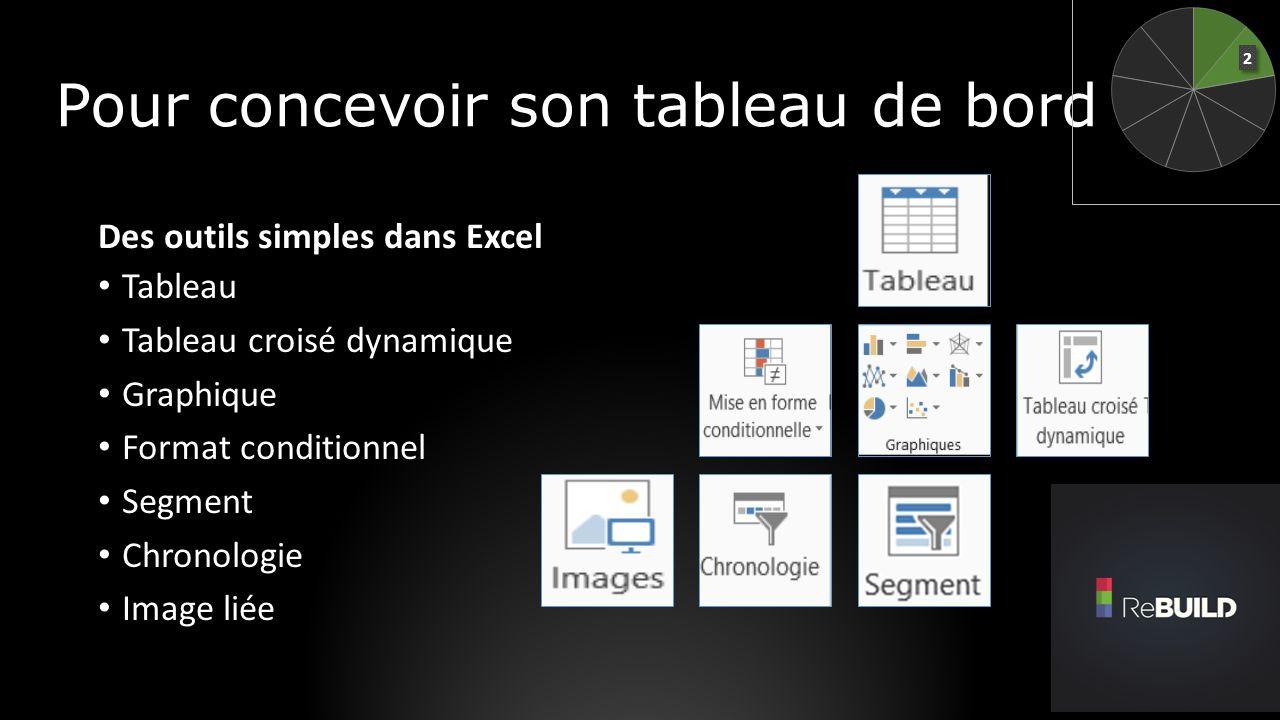 Pour concevoir son tableau de bord Des outils simples dans Excel Tableau Tableau croisé dynamique Graphique Format conditionnel Segment Chronologie Im