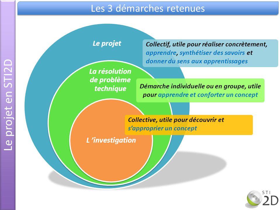 Le projet en STI2D Les 3 démarches retenues Le projet La résolution de problème technique L investigation Démarche individuelle ou en groupe, utile po