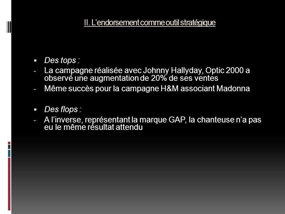 II. Lendorsement comme outil stratégique Des tops : - La campagne réalisée avec Johnny Hallyday, Optic 2000 a observé une augmentation de 20% de ses v