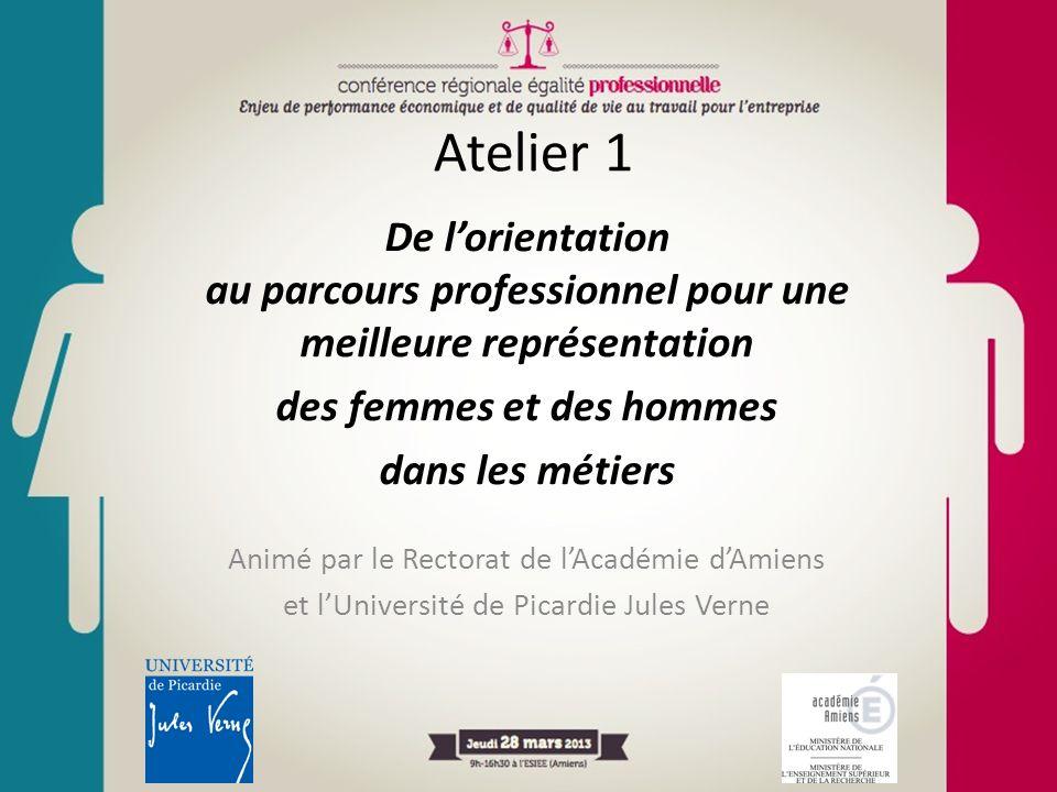 Atelier 1 De lorientation au parcours professionnel pour une meilleure représentation des femmes et des hommes dans les métiers Animé par le Rectorat