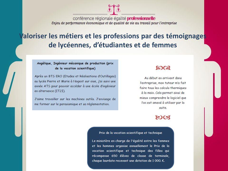 Valoriser les métiers et les professions par des témoignages de lycéennes, détudiantes et de femmes