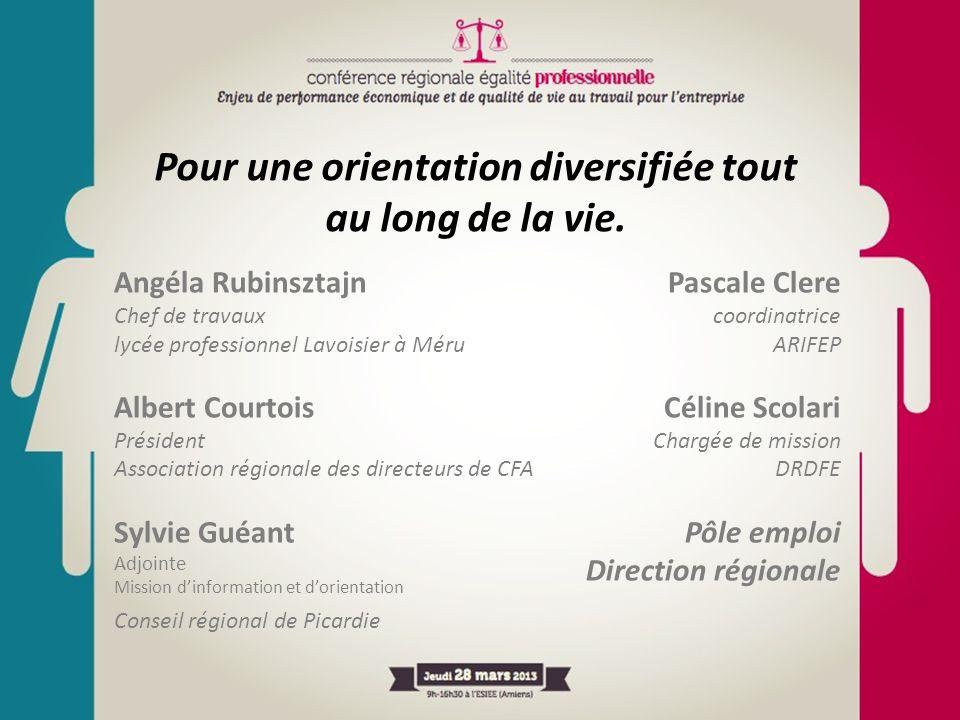 Pour une orientation diversifiée tout au long de la vie. Angéla Rubinsztajn Chef de travaux lycée professionnel Lavoisier à Méru Albert Courtois Prési
