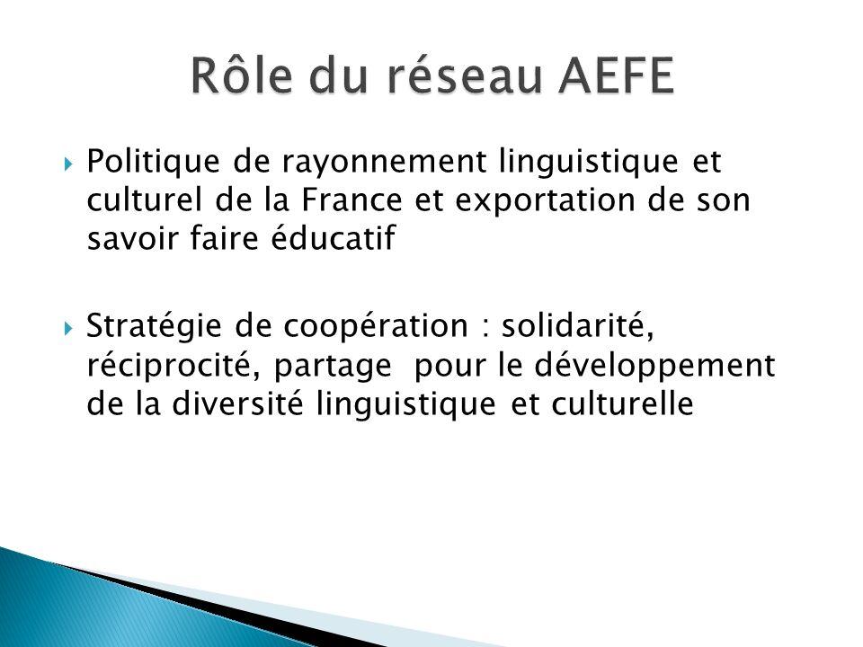 Politique de rayonnement linguistique et culturel de la France et exportation de son savoir faire éducatif Stratégie de coopération : solidarité, réci