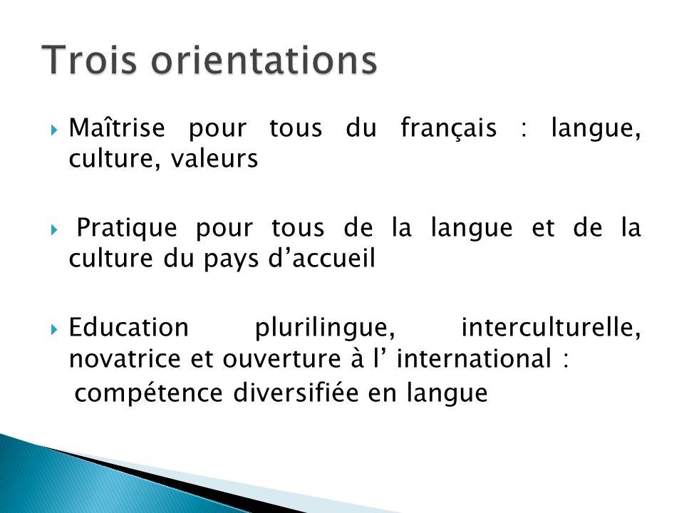 Maîtrise pour tous du français : langue, culture, valeurs Pratique pour tous de la langue et de la culture du pays daccueil Education plurilingue, int