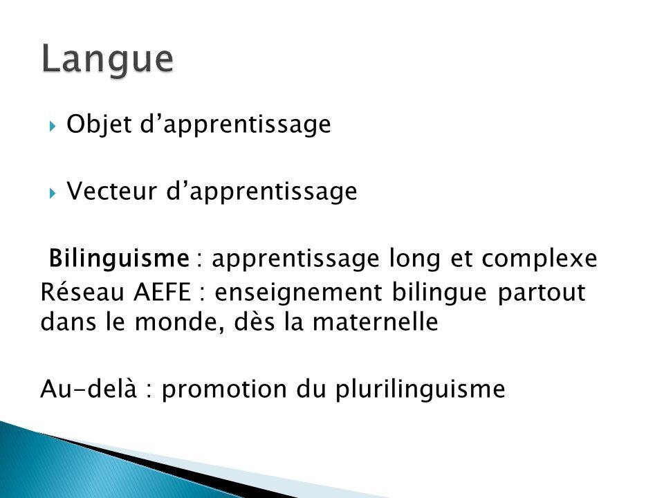 Objet dapprentissage Vecteur dapprentissage Bilinguisme : apprentissage long et complexe Réseau AEFE : enseignement bilingue partout dans le monde, dè