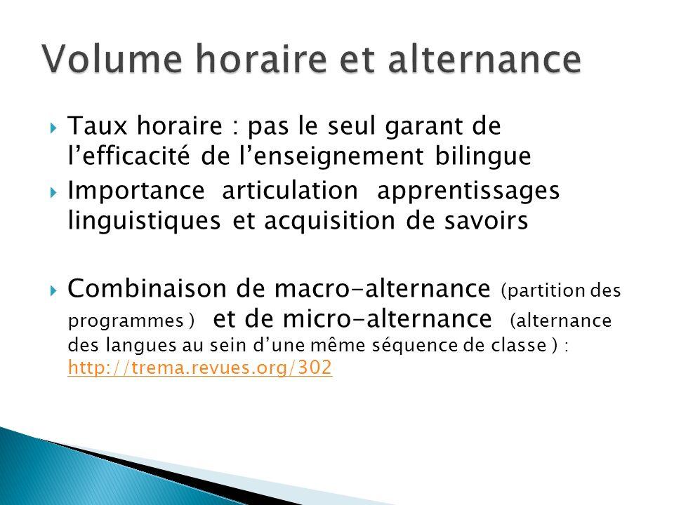 Taux horaire : pas le seul garant de lefficacité de lenseignement bilingue Importance articulation apprentissages linguistiques et acquisition de savo