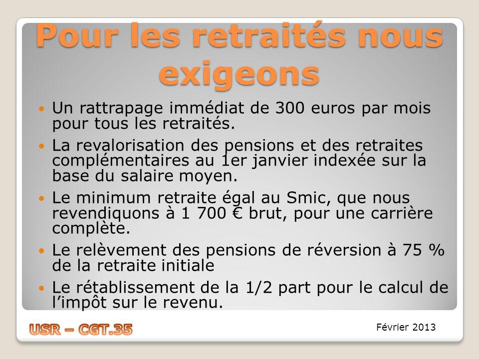 Pour les retraités nous exigeons Un rattrapage immédiat de 300 euros par mois pour tous les retraités. La revalorisation des pensions et des retraites