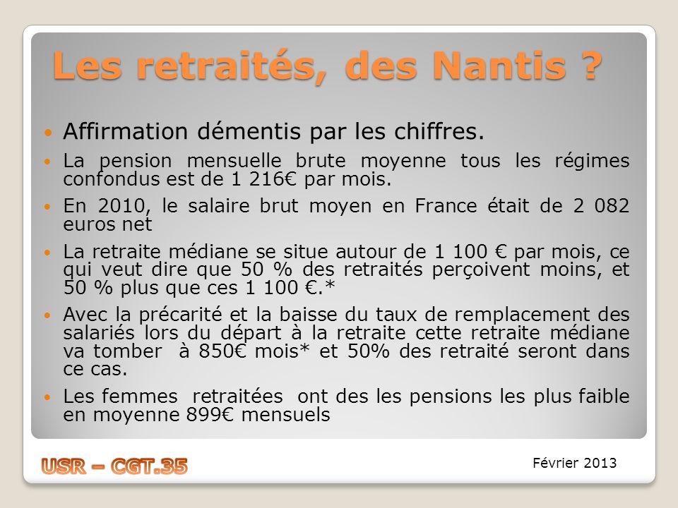 Les retraités, des Nantis ? Affirmation démentis par les chiffres. La pension mensuelle brute moyenne tous les régimes confondus est de 1 216 par mois