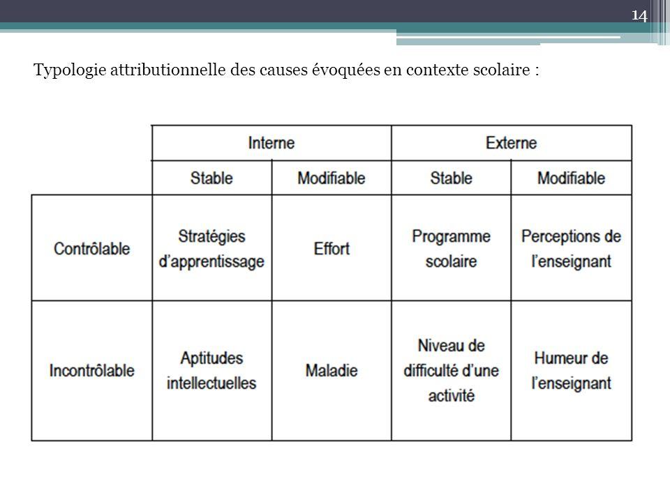 14 Typologie attributionnelle des causes évoquées en contexte scolaire :