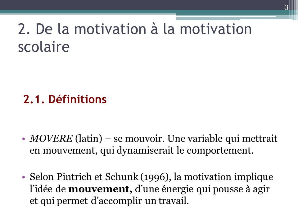 2.De la motivation à la motivation scolaire MOVERE (latin) = se mouvoir.