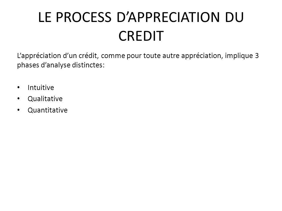 LE PROCESS DAPPRECIATION DU CREDIT Lappréciation dun crédit, comme pour toute autre appréciation, implique 3 phases danalyse distinctes: Intuitive Qualitative Quantitative