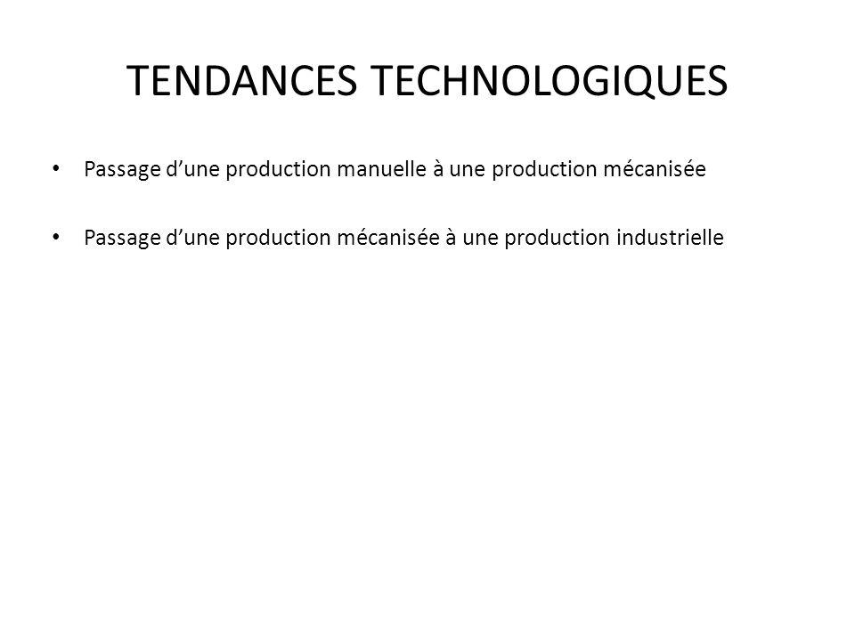 TENDANCES TECHNOLOGIQUES Passage dune production manuelle à une production mécanisée Passage dune production mécanisée à une production industrielle