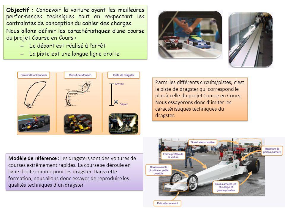 Objectif : Concevoir la voiture ayant les meilleures performances techniques tout en respectant les contraintes de conception du cahier des charges. N