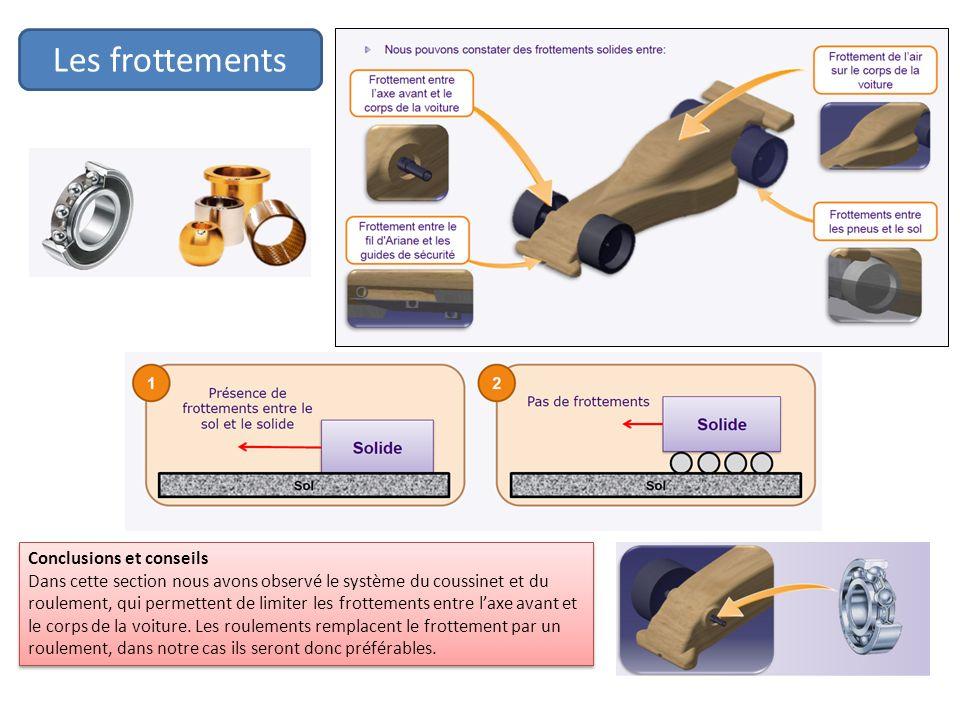 Les frottements Conclusions et conseils Dans cette section nous avons observé le système du coussinet et du roulement, qui permettent de limiter les f