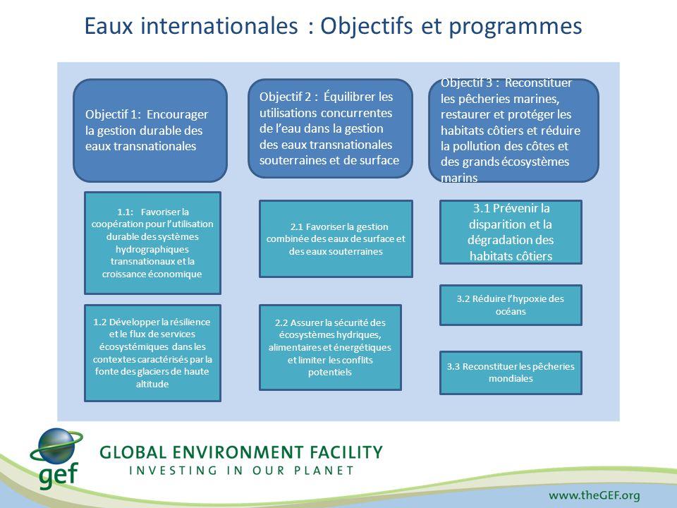Objectif 1: Encourager la gestion durable des eaux transnationales Objectif 2 : Équilibrer les utilisations concurrentes de leau dans la gestion des e