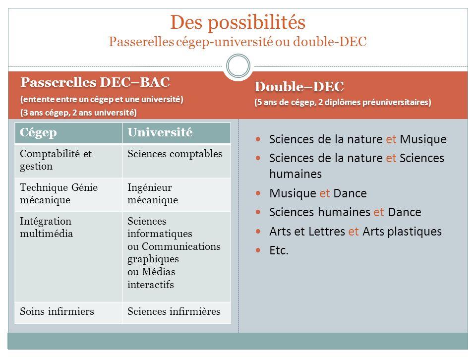Passerelles DEC–BAC (entente entre un cégep et une université) (3 ans cégep, 2 ans université) Passerelles DEC–BAC (entente entre un cégep et une univ