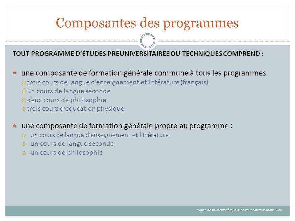 Composantes des programmes TOUT PROGRAMME DÉTUDES PRÉUNIVERSITAIRES OU TECHNIQUES COMPREND : une composante de formation générale commune à tous les p