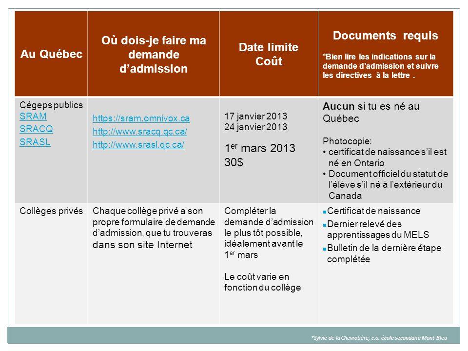 Au Québec Où dois-je faire ma demande dadmission Date limite Coût Documents requis *Bien lire les indications sur la demande dadmission et suivre les