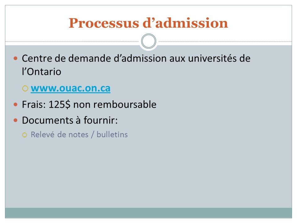 Processus dadmission Centre de demande dadmission aux universités de lOntario www.ouac.on.ca Frais: 125$ non remboursable Documents à fournir: Relevé