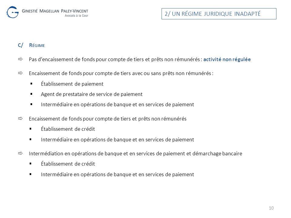 C/R ÉGIME Pas dencaissement de fonds pour compte de tiers et prêts non rémunérés : activité non régulée Encaissement de fonds pour compte de tiers ave