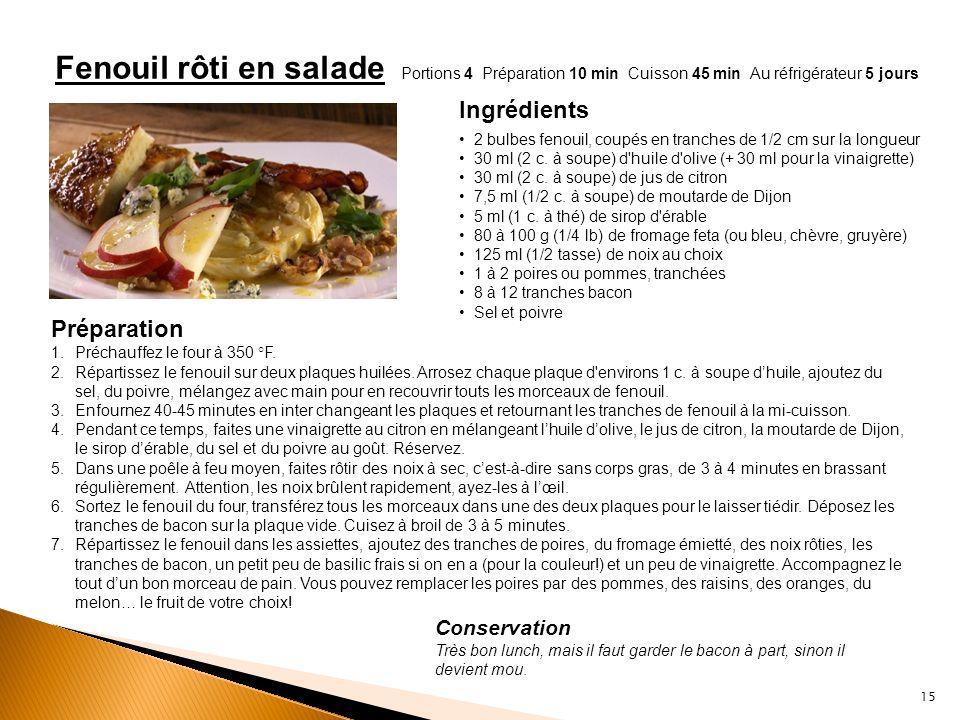 Fenouil rôti en salade Portions 4 Préparation 10 min Cuisson 45 min Au réfrigérateur 5 jours Ingrédients 2 bulbes fenouil, coupés en tranches de 1/2 c