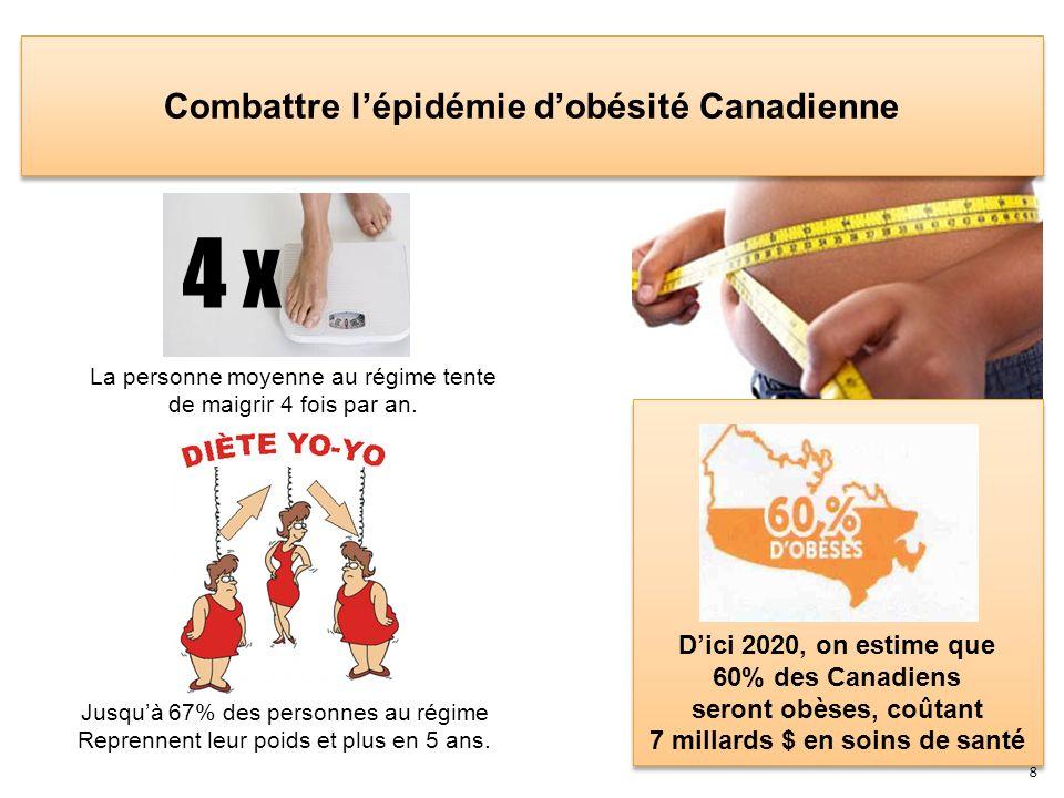 Combattre lépidémie dobésité Canadienne Combattre lépidémie dobésité Canadienne Dici 2020, on estime que 60% des Canadiens seront obèses, coûtant 7 mi