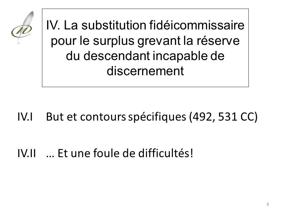 IV. La substitution fidéicommissaire pour le surplus grevant la réserve du descendant incapable de discernement IV.IBut et contours spécifiques (492,