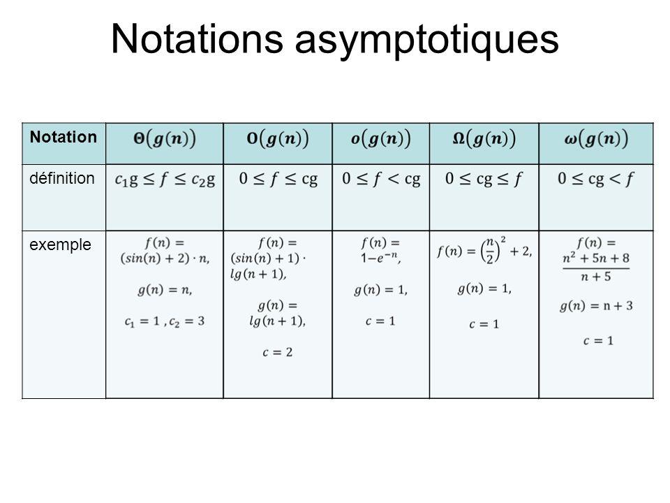 Notations asymptotiques Notation définition exemple