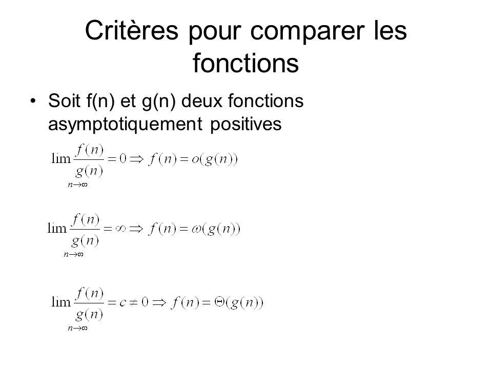 Critères pour comparer les fonctions Soit f(n) et g(n) deux fonctions asymptotiquement positives