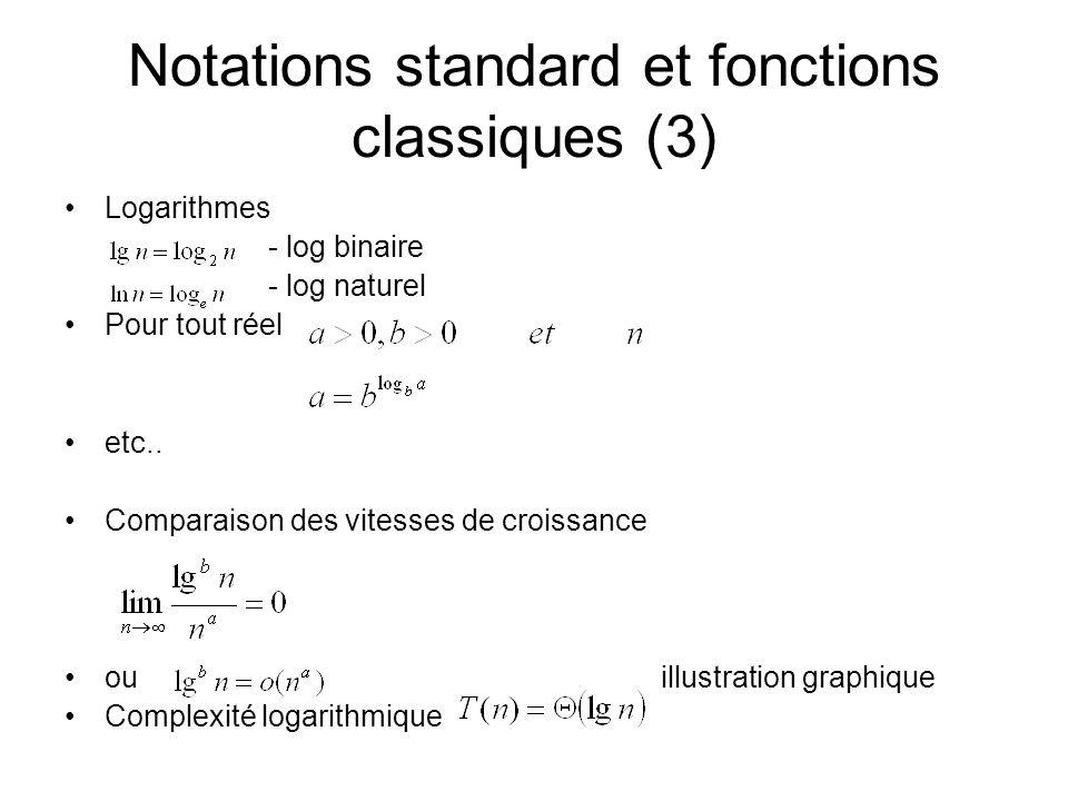 Notations standard et fonctions classiques (3) Logarithmes - log binaire - log naturel Pour tout réel etc..