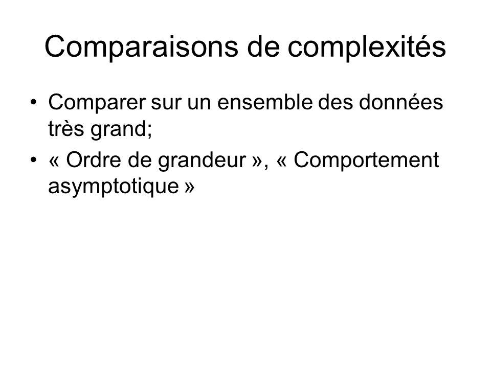 Comparaisons de complexités Comparer sur un ensemble des données très grand; « Ordre de grandeur », « Comportement asymptotique »