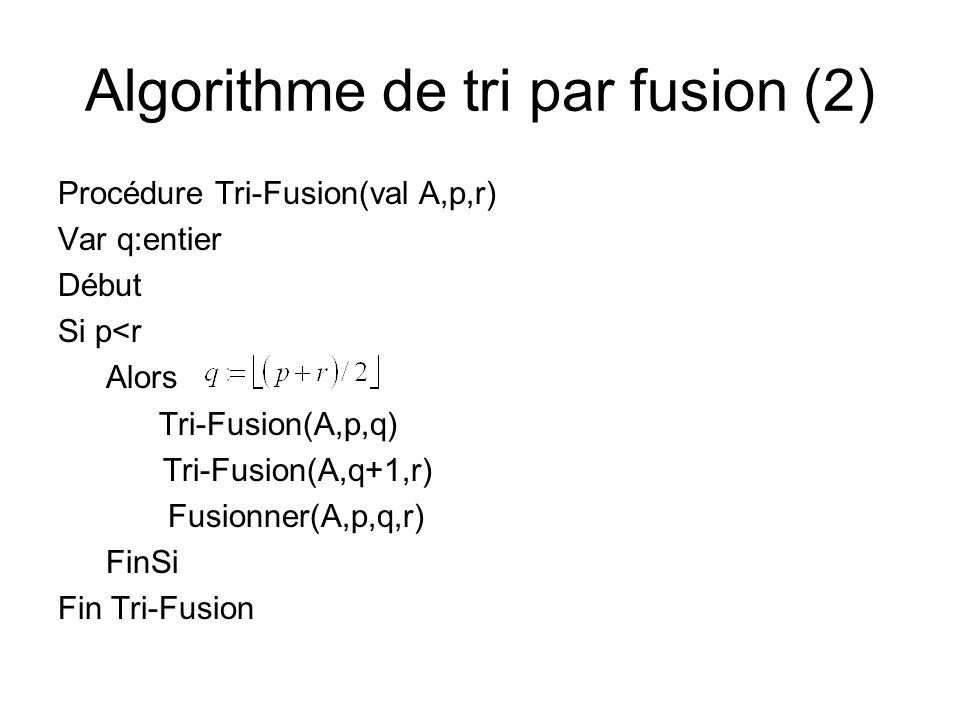 Algorithme de tri par fusion (2) Procédure Tri-Fusion(val A,p,r) Var q:entier Début Si p<r Alors Tri-Fusion(A,p,q) Tri-Fusion(A,q+1,r) Fusionner(A,p,q,r) FinSi Fin Tri-Fusion