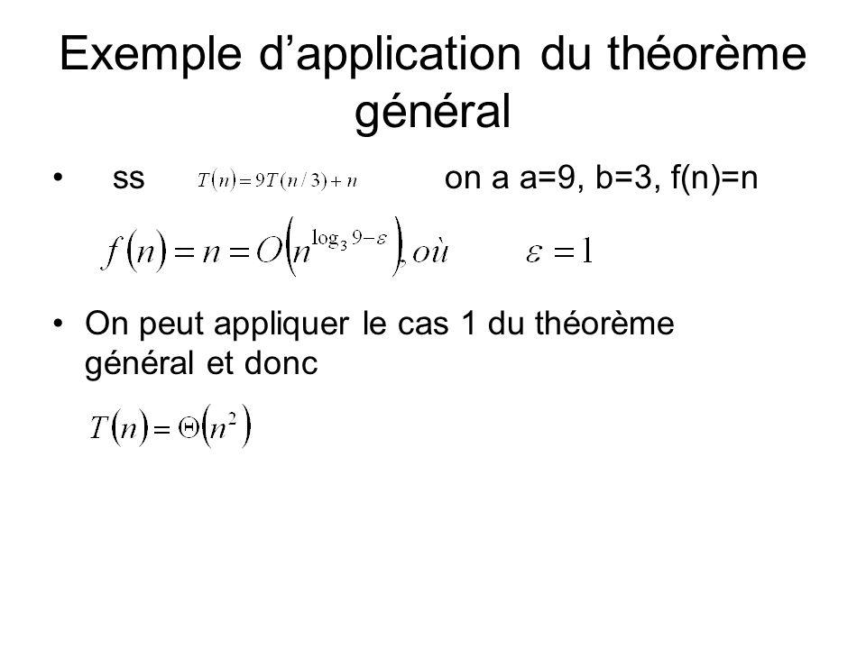 Exemple dapplication du théorème général ss on a a=9, b=3, f(n)=n On peut appliquer le cas 1 du théorème général et donc