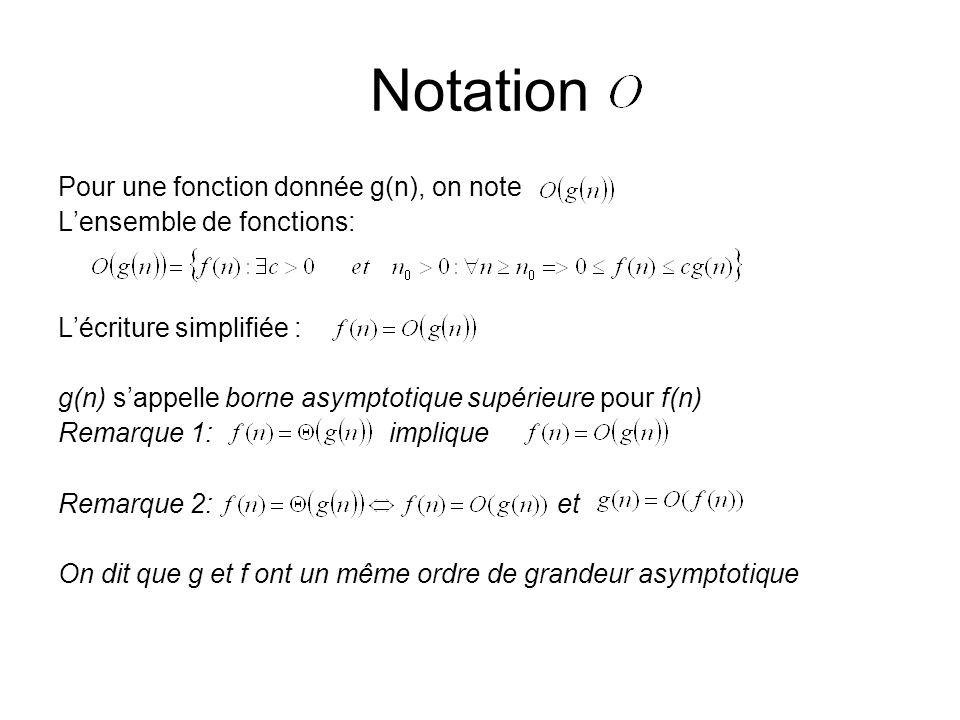 Notation Pour une fonction donnée g(n), on note Lensemble de fonctions: Lécriture simplifiée : g(n) sappelle borne asymptotique supérieure pour f(n) Remarque 1: implique Remarque 2: et On dit que g et f ont un même ordre de grandeur asymptotique