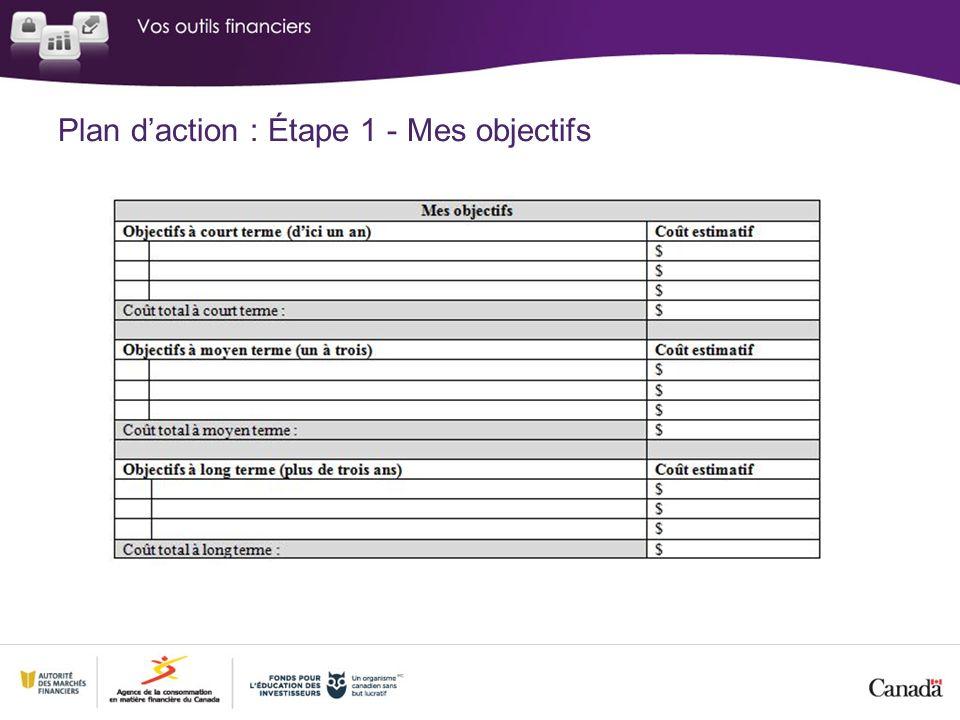 Plan daction : Étape 1 - Mes objectifs