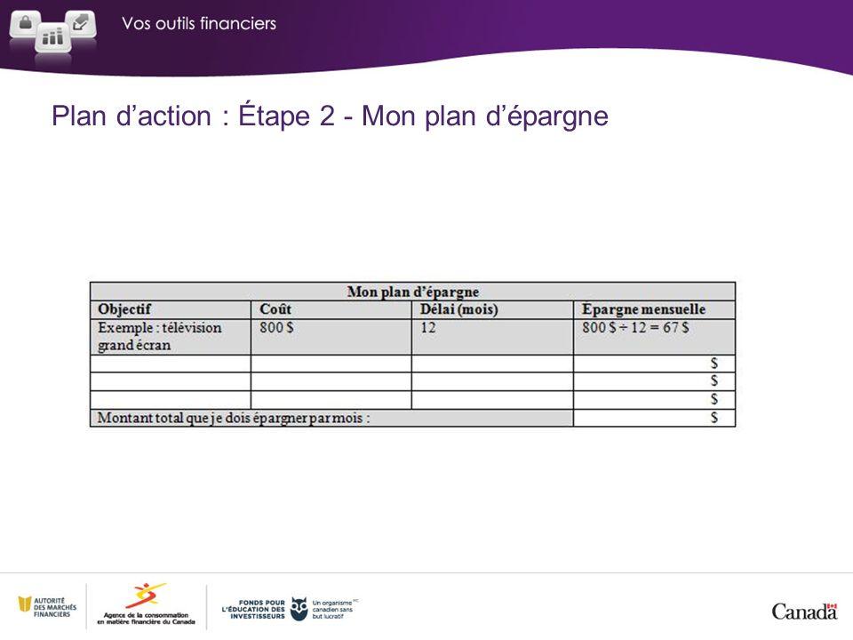 Plan daction : Étape 2 - Mon plan dépargne