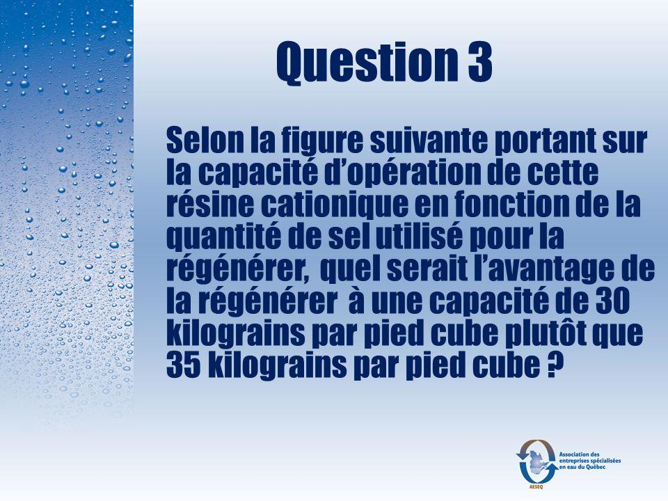 Question 16 Quels sont les sels adoucisseur utilisés le marché ?