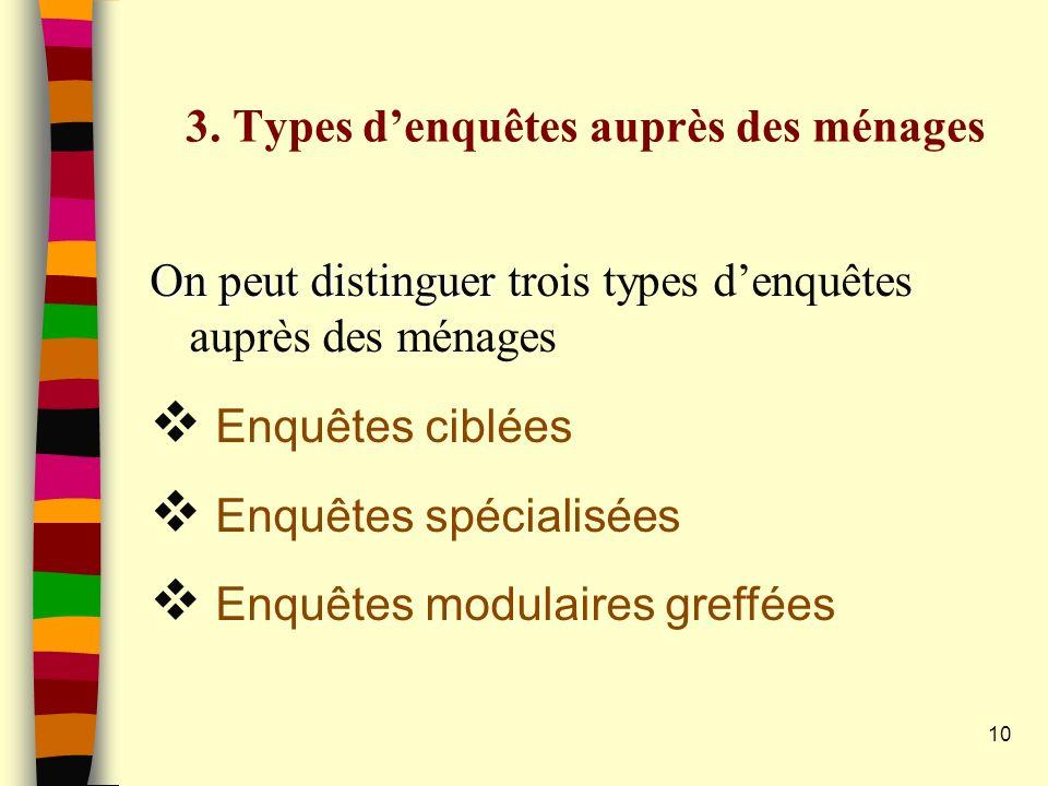 10 3. Types denquêtes auprès des ménages On peut distinguer t On peut distinguer trois types denquêtes auprès des ménages Enquêtes ciblées Enquêtes sp