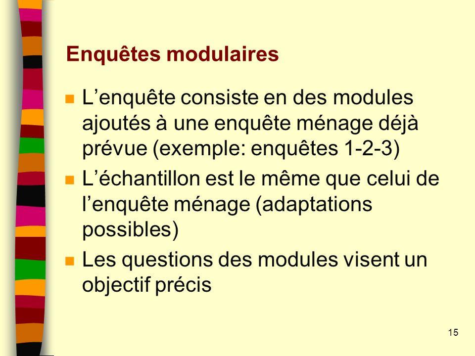 Enquêtes modulaires n Lenquête consiste en des modules ajoutés à une enquête ménage déjà prévue (exemple: enquêtes 1-2-3) n Léchantillon est le même que celui de lenquête ménage (adaptations possibles) n Les questions des modules visent un objectif précis 15