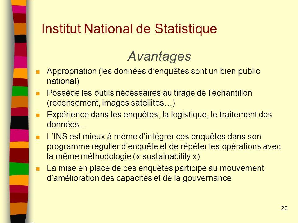 Institut National de Statistique Avantages n Appropriation (les données denquêtes sont un bien public national) n Possède les outils nécessaires au ti