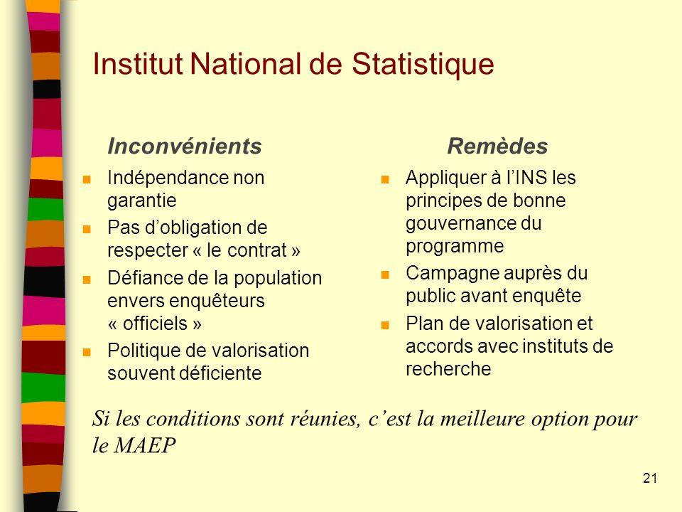 Institut National de Statistique Inconvénients n Indépendance non garantie n Pas dobligation de respecter « le contrat » n Défiance de la population e