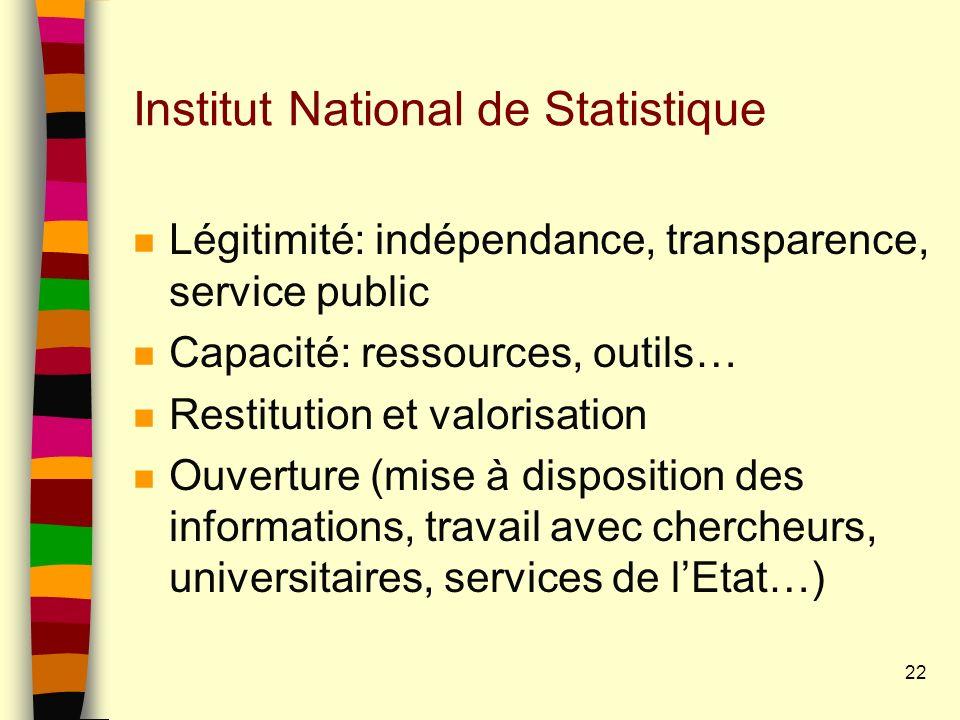 Institut National de Statistique n Légitimité: indépendance, transparence, service public n Capacité: ressources, outils… n Restitution et valorisatio